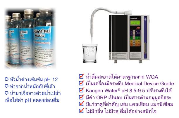 น้ำด่าง_VS_Kangen